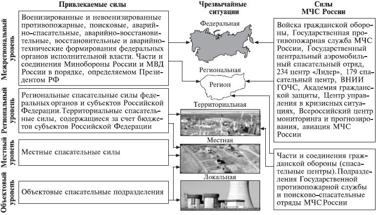 http://www.plam.ru/ucebnik/bezopasnost_zhiznedejatelnosti_uchebnoe_posobie/i_005.png