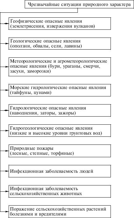 http://www.plam.ru/ucebnik/bezopasnost_zhiznedejatelnosti_uchebnoe_posobie/i_001.png