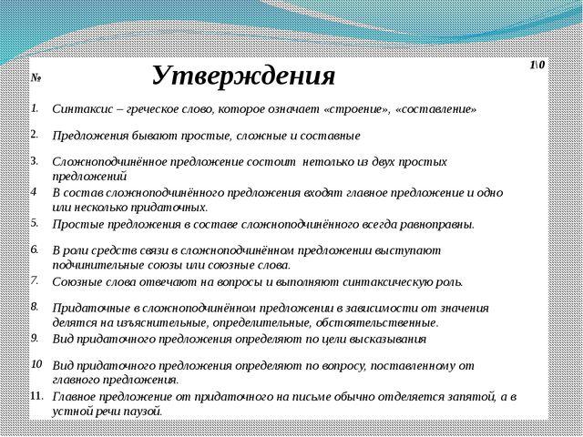 №»№№№ УтвержденияУтверждения 101\0 1. Синтаксис – греческое слово, которое о...