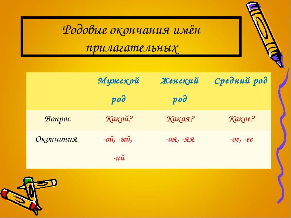 okonchaniya-prilagatelnih-zhenskogo-roda
