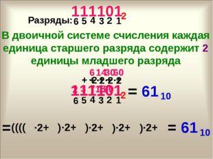 ·2+ ( = ( ( 2 111101 30 2 15 4 7 3 30 60 0 1 ·2 6 1 14 ·2 ·2 1 + ·2 + + + 111