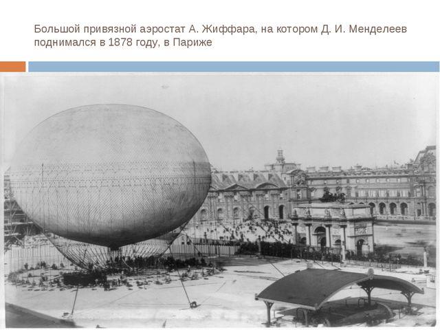 Большой привязной аэростат А.Жиффара, на котором Д.И.Менделеев поднимался...