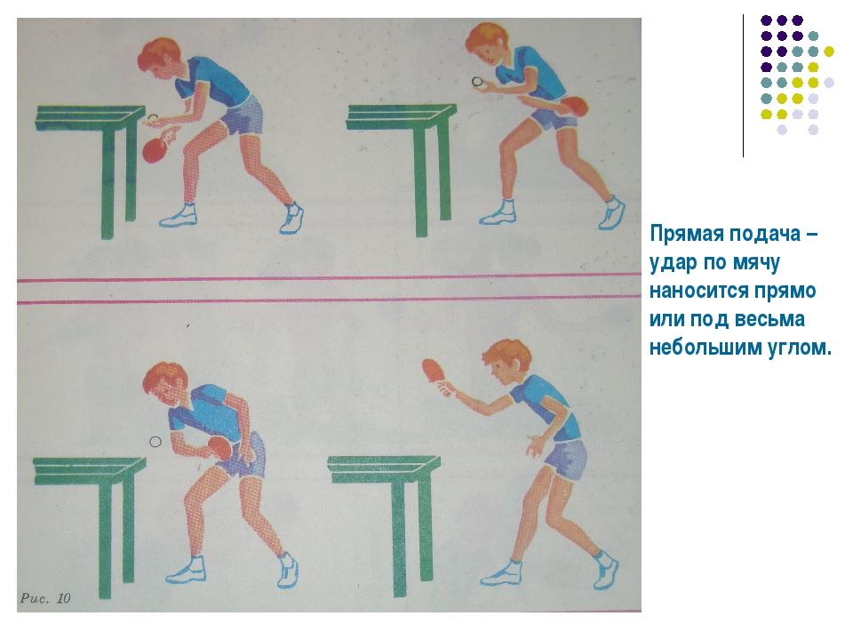 Прямая подача – удар по мячу наносится прямо или под весьма небольшим углом.