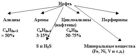 http://festival.1september.ru/articles/551102/img1.jpg