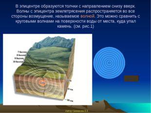 В эпицентре образуются толчки с направлением снизу вверх. Волны с эпицентра з