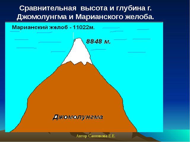 Сравнительная высота и глубина г. Джомолунгма и Марианского желоба. Автор Сан...