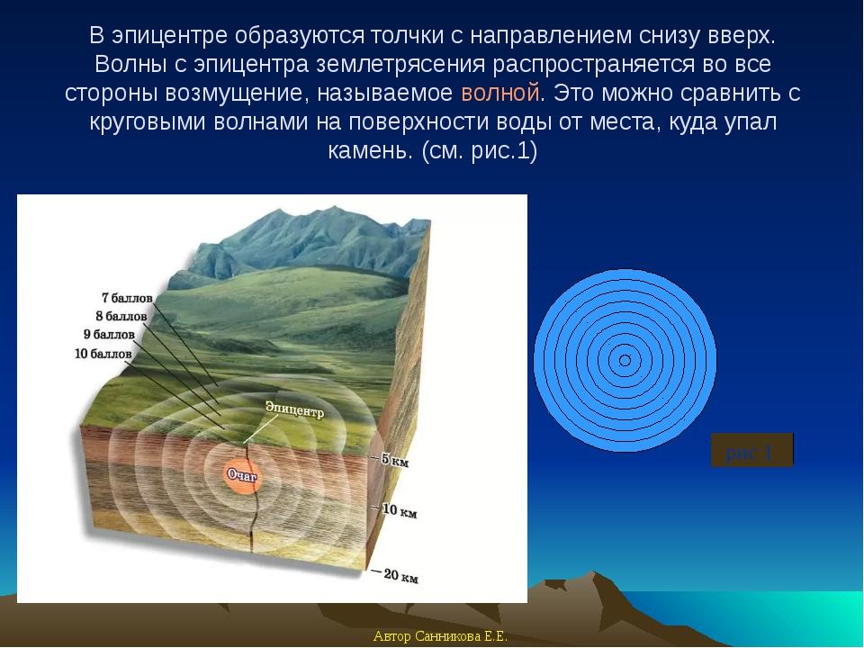 В эпицентре образуются толчки с направлением снизу вверх. Волны с эпицентра з...