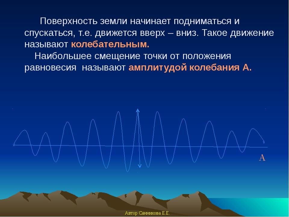 Поверхность земли начинает подниматься и спускаться, т.е. движется вверх – в...