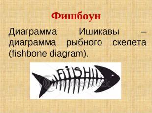 Фишбоун Диаграмма Ишикавы – диаграмма рыбного скелета (fishbone diagram).