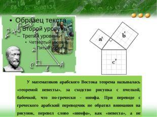 У математиков арабского Востока теорема называлась «теоремой невесты», за сх