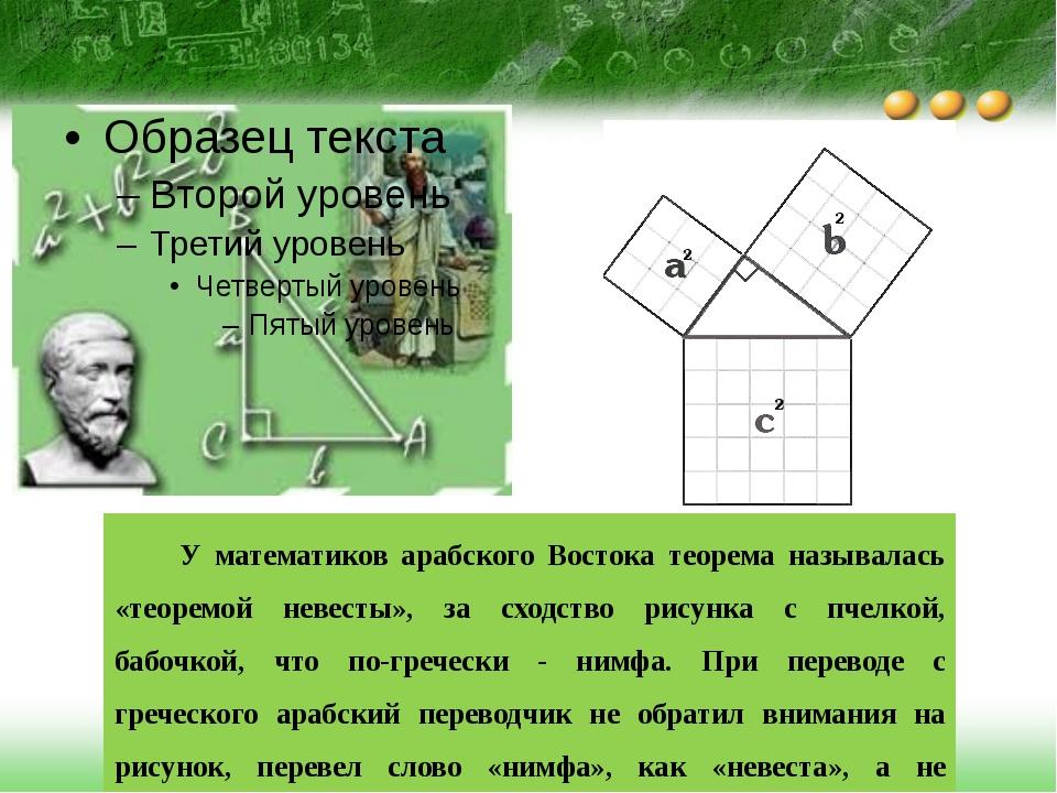 У математиков арабского Востока теорема называлась «теоремой невесты», за сх...