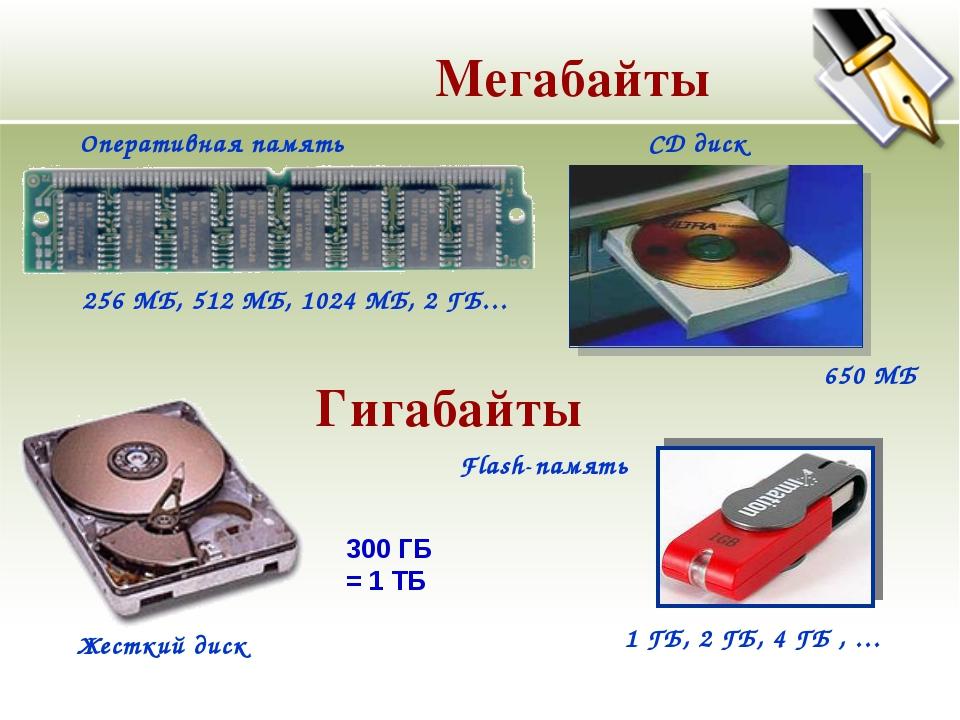 Мегабайты 256 МБ, 512 МБ, 1024 МБ, 2 ГБ… 650 МБ Оперативная память CD диск Ги...