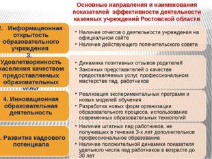 Основные направления и наименования показателей эффективности деятельности ка