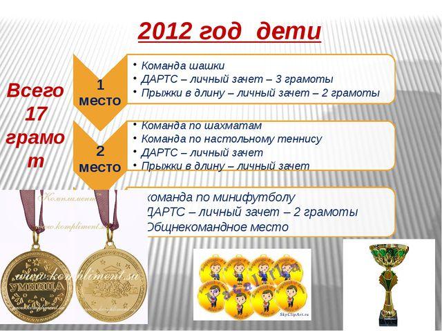 2012 год дети Всего 17 грамот
