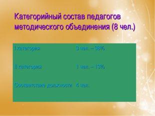 Категорийный состав педагогов методического объединения (8 чел.) I категория