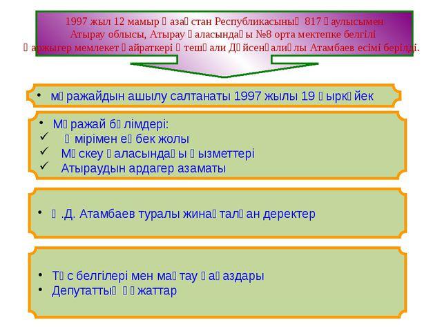 1997 жыл 12 мамыр Қазақстан Республикасының 817 қаулысымен Атырау облысы, Ат...