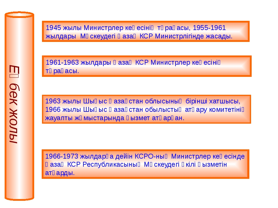 1945 жылы Министрлер кеңесінің төрағасы, 1955-1961 жылдары Мәскеудегі Қазақ К...