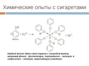 Химические опыты с сигаретами Каждый фенол дает свою окраску с хлоридом желез