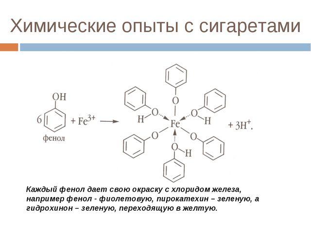 Химические опыты с сигаретами Каждый фенол дает свою окраску с хлоридом желез...