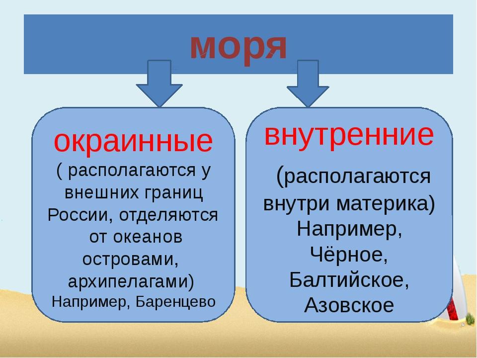 моря окраинные ( располагаются у внешних границ России, отделяются от океанов...