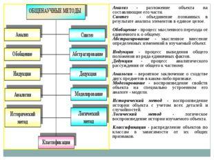 Анализ - разложение объекта на составляющие его части. Синтез - объединение п