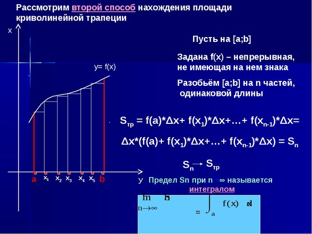 Пусть на [а;b] Задана f(х) – непрерывная, не имеющая на нем знака а b y= f(x)...