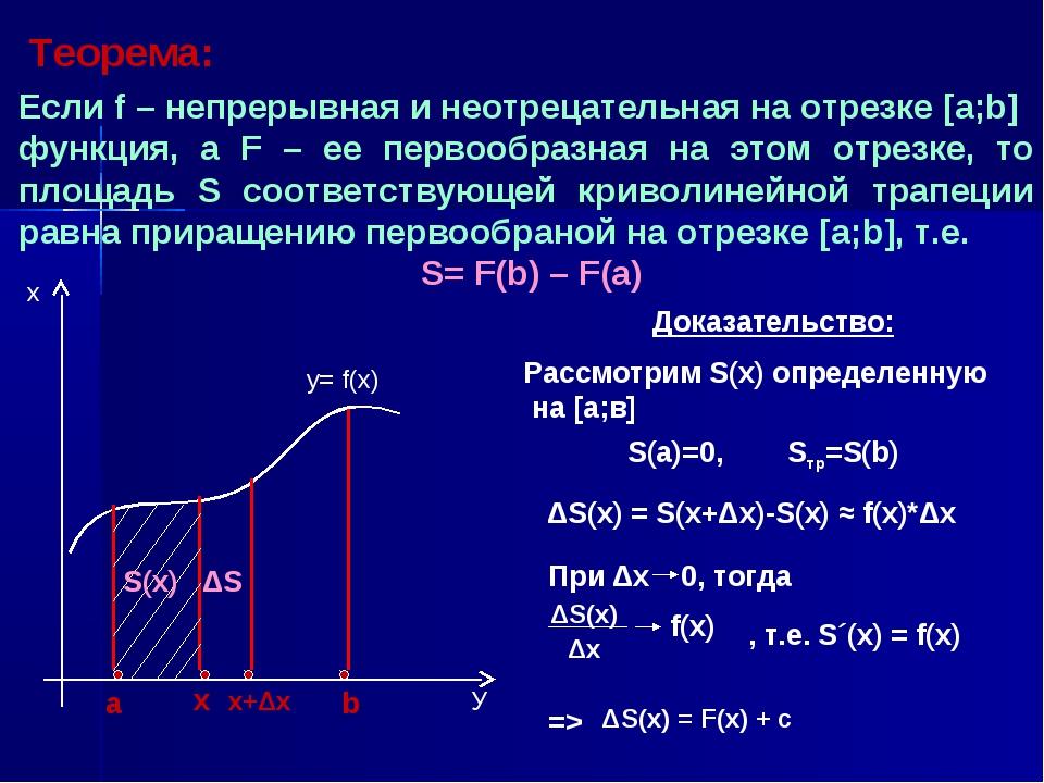 Теорема: Если f – непрерывная и неотрецательная на отрезке [а;b] функция, а F...