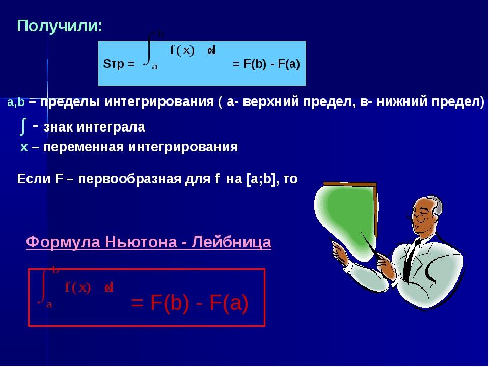 Sтр = = F(b) - F(а) Получили: = F(b) - F(а) а,b – пределы интегрирования ( а-...
