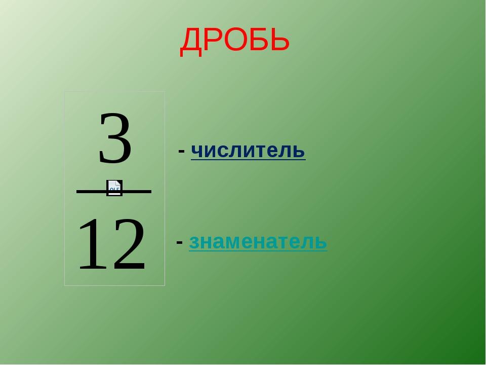 ДРОБЬ - числитель - знаменатель
