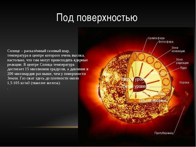 Под поверхностью Солнце – раскалённый газовый шар, температура в центре котор...
