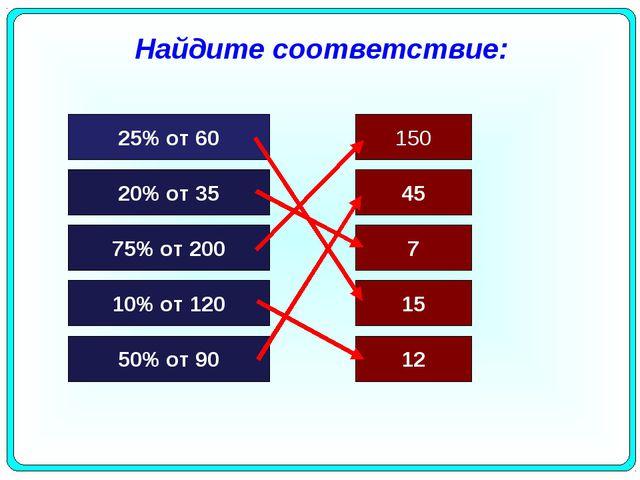 Найдите соответствие: 25% от 60 20% от 35 75% от 200 10% от 120 50% от 90 150...