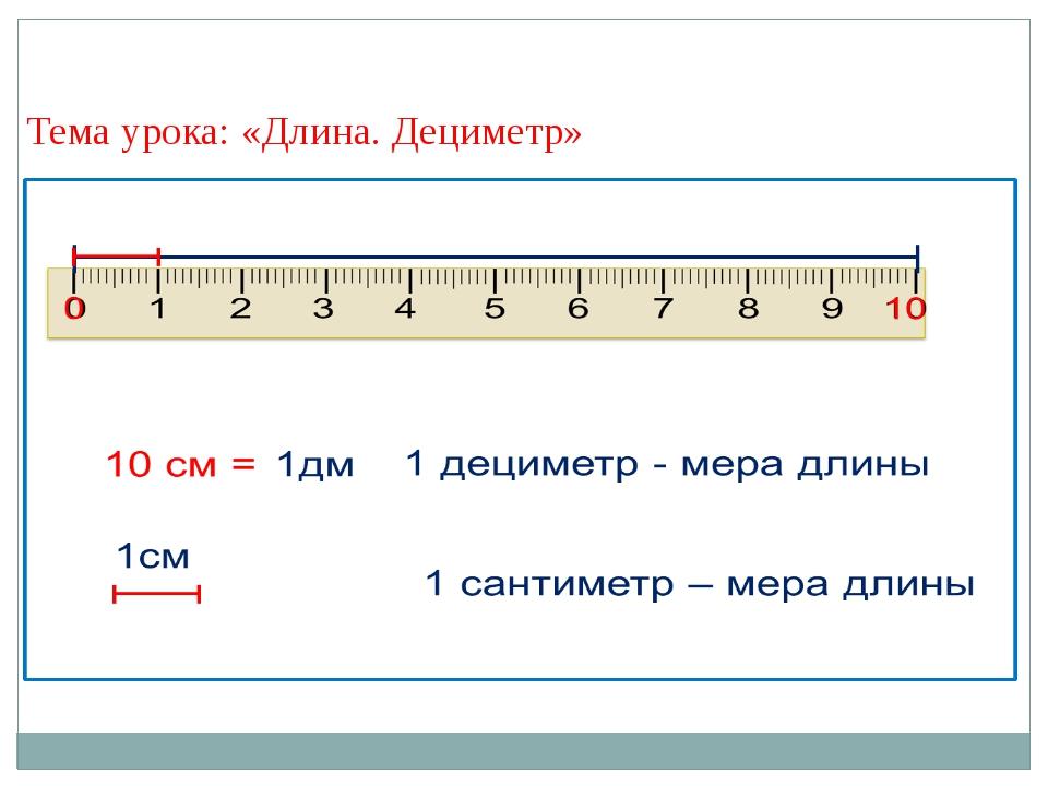 Тема урока: «Длина. Дециметр»