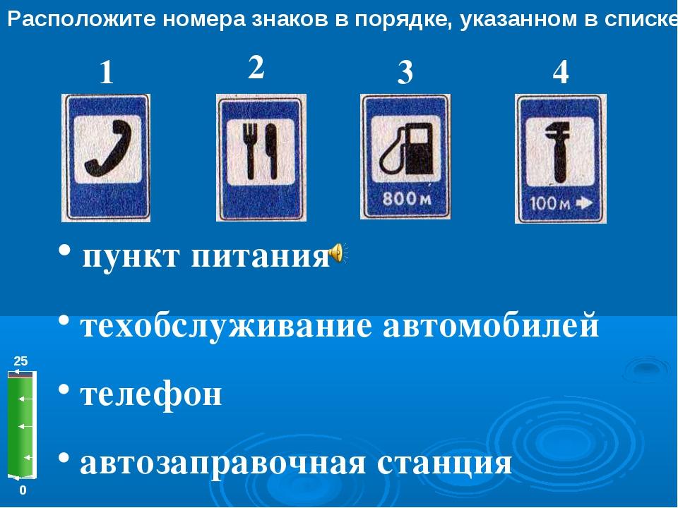 0 25 Расположите номера знаков в порядке, указанном в списке 1 2 3 4 пункт пи...
