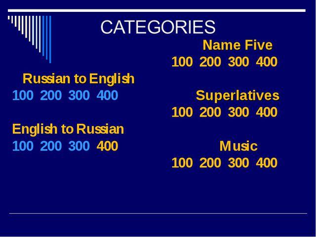 Russian to English 100 200 300 400 English to Russian 100 200 300 400 Name F...