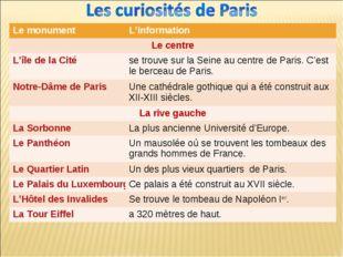 Le monumentL'information Le centre L'île de la Citése trouve sur la Seine