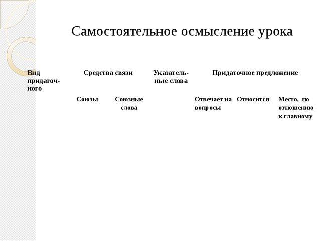 Самостоятельное осмысление урока Видпридаточ-ного Средства связи Указатель-ны...