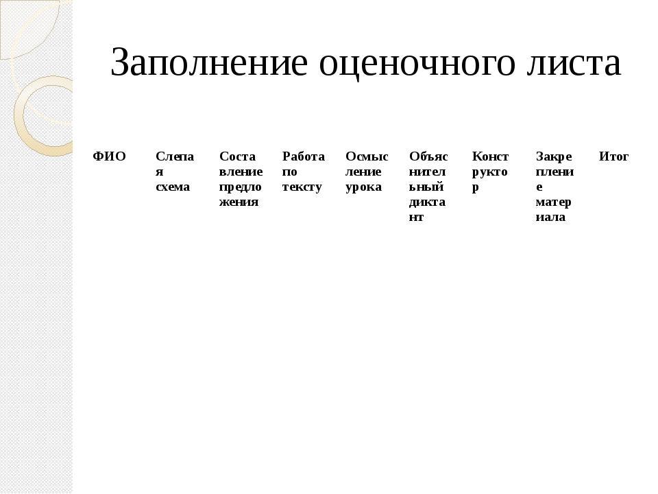 Заполнение оценочного листа ФИО Слепая схема Составлениепредложения Работа по...