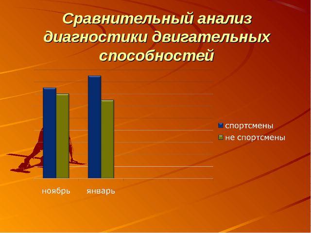 Сравнительный анализ диагностики двигательных способностей