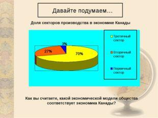 Давайте подумаем… 70% 27% 3% Доля секторов производства в экономике Канады К