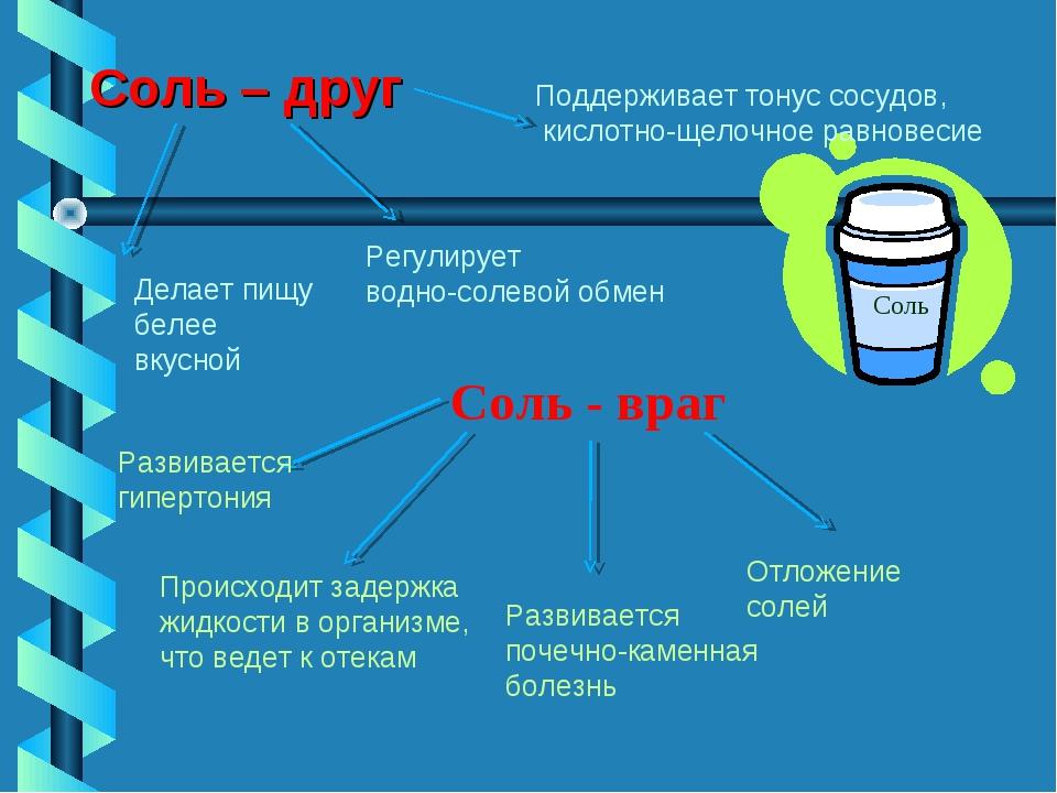 Соль – друг Соль Соль - враг Делает пищу белее вкусной Регулирует водно-соле...