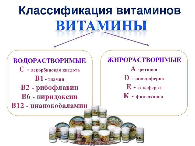 Классификация витаминов ВОДОРАСТВОРИМЫЕ С - аскорбиновая кислота В1 - тиамин...