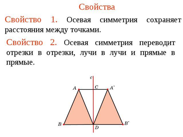 Свойства Свойство 1. Осевая симметрия сохраняет расстояния между точками. Сво...
