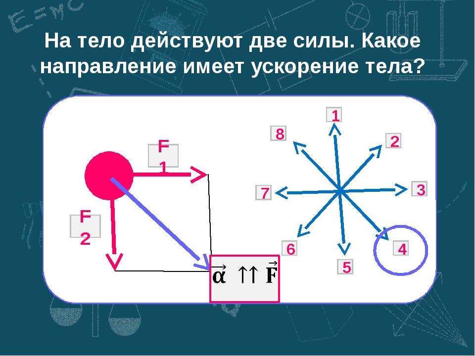 На тело действуют две силы. Какое направление имеет ускорение тела? 8 7 6 5...