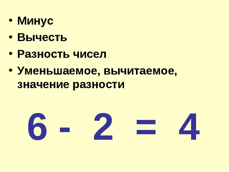 Минус Вычесть Разность чисел Уменьшаемое, вычитаемое, значение разности 6 - 2...