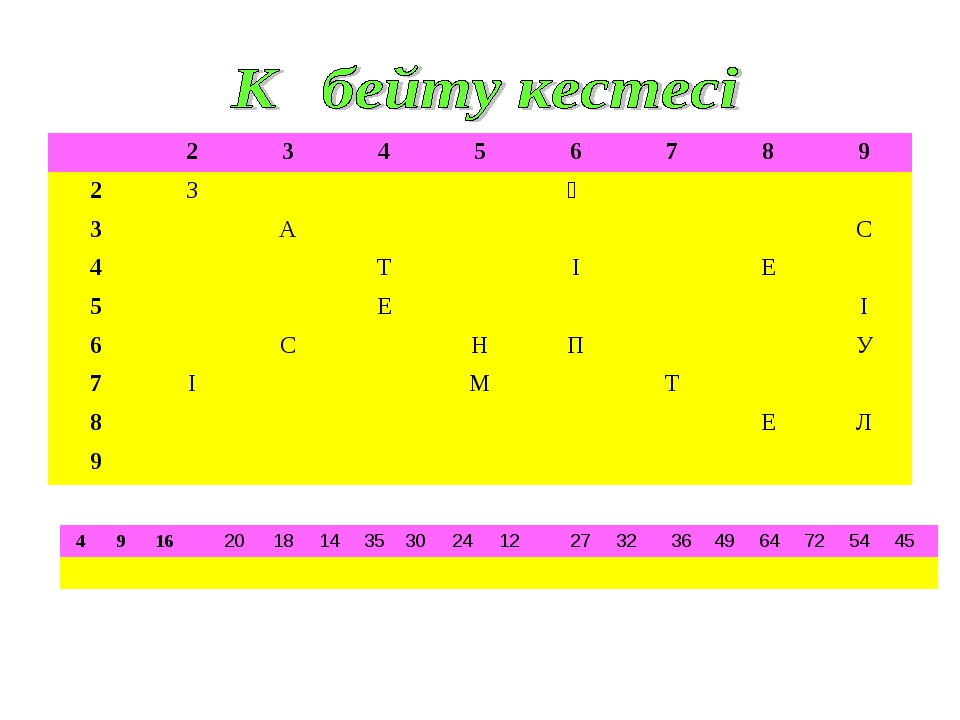 23456789 2ЗҢ 3АС 4ТІЕ 5ЕІ 6СНП...