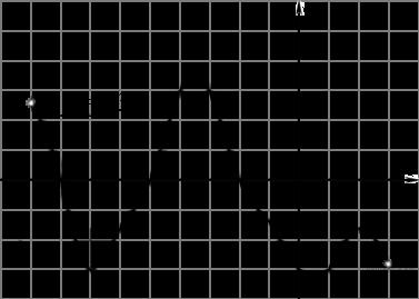http://reshuege.ru/get_file?id=5326