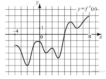 http://math.reshuege.ru/get_file?id=12044