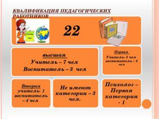 КВАЛИФИКАЦИЯ ПЕДАГОГИЧЕСКИХ РАБОТНИКОВ