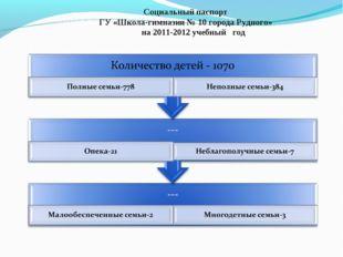 Социальный паспорт ГУ «Школа-гимназия № 10 города Рудного» на 2011-2012 учебн