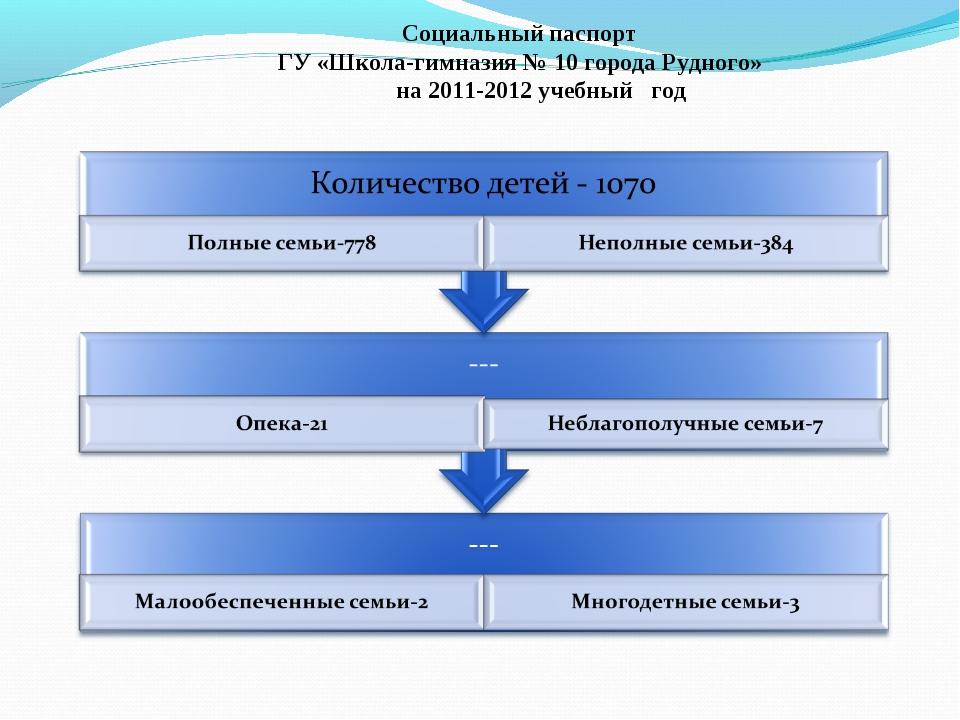 Социальный паспорт ГУ «Школа-гимназия № 10 города Рудного» на 2011-2012 учебн...